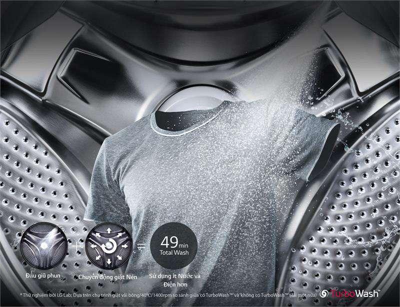 Máy giặt LG Inverter 10.5 kg FG1405S3W giặt nhanh hơn