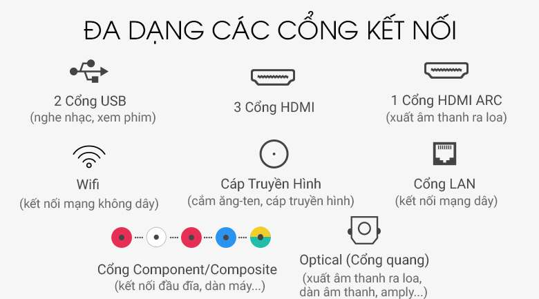 vi-vn-samsung-qa49q75r-congketnoi